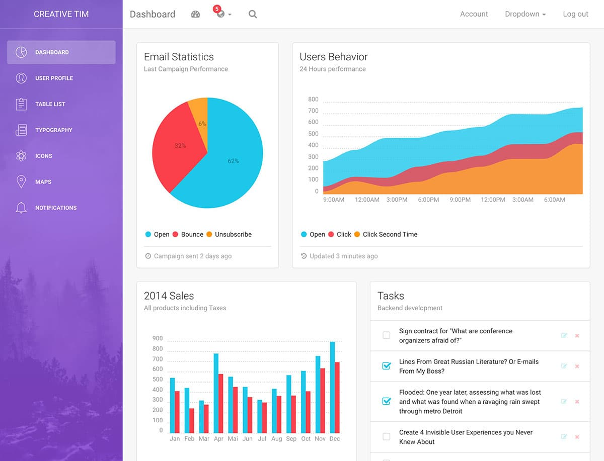 Light-Bootstrap-Dashboard-admin-template